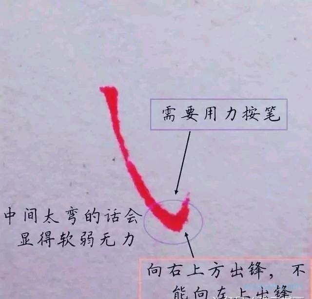 硬笔楷书基本笔画详解